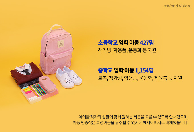 초등학교 입학 아동 427명 책가방, 학용품, 운동화 등 지원 / 중학교 입학 아동 1,154명 교복, 책가방, 학용품, 운동화, 체육복 등 지원