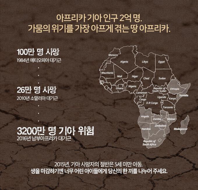 아프리카 기아 인구 2억 명. 가뭄의 위기를 가장 아프게 겪는 땅 아프리카. 1984년  에티오피아 대기근 100만 명 사망, 2010년 소말리아 대기근 26만 명 사망, 2016년 남아프리카 대기근 3200만 명 기아위험. 2015년, 기아 사망자의 절반은 5세 미만 아동. 생을 마감하기엔 너무 어린 아이들에게 당신의 한 끼를 나누어 주세요.