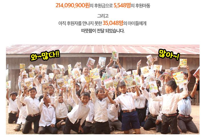 0000의 후원금으로 0000명의 후원아동 그리고 아직 후원자를 만나지 못한 0000 명의 아이들에게 따뜻함이 전달 되었습니다.