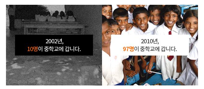 2002년, 10명이 중학교에 갑니다. 2010년, 97명이 중학교에 갑니다.